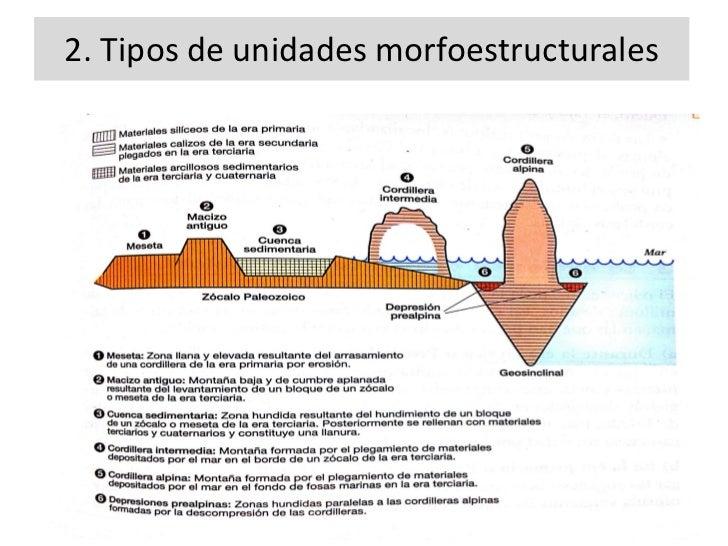 Diversidad geol gica y morfol gica for Tipos de zocalos