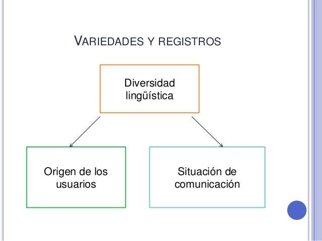 Diversidad lingüística CASSANY Slide 2