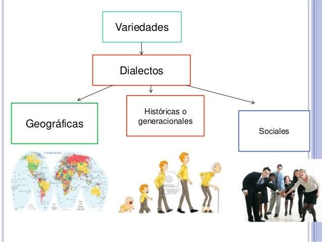 Diversidad lingüística CASSANY Slide 3