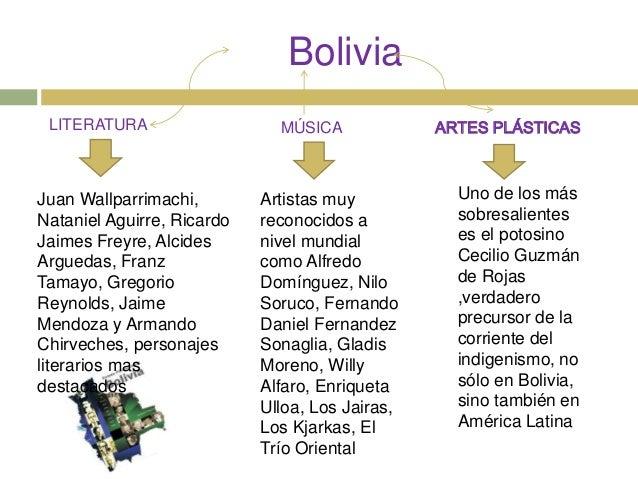 america latina caracteristicas generales de la - photo#16
