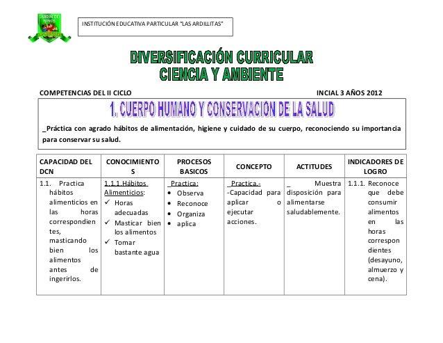 """INSTITUCIÓN EDUCATIVA PARTICULAR """"LAS ARDILLITAS""""COMPETENCIAS DEL II CICLO INCIAL 3 AÑOS 2012CAPACIDAD DELDCNCONOCIMIENTOS..."""