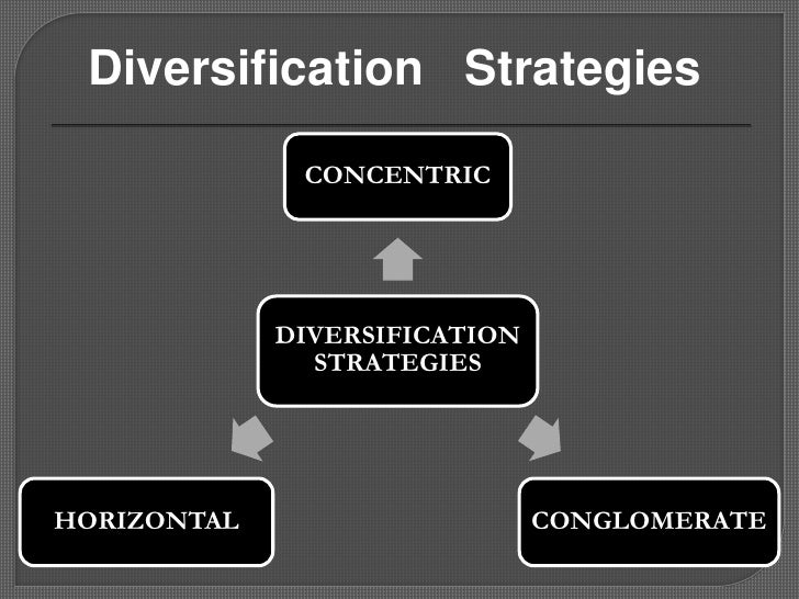 Types of diversification strategy