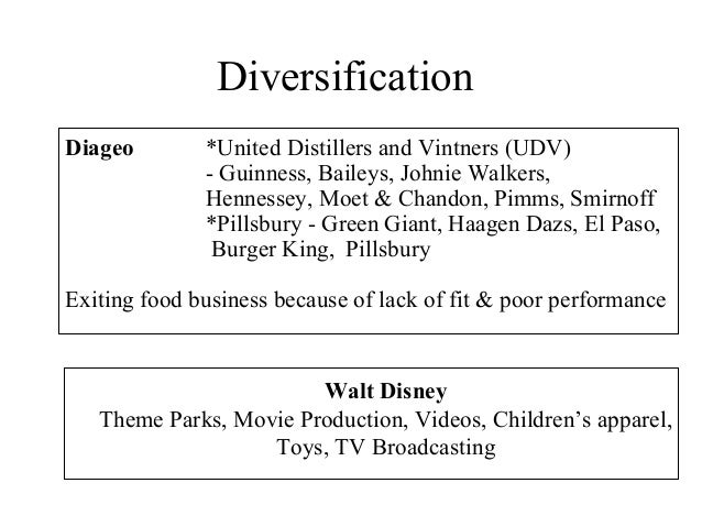 Diversification Examples