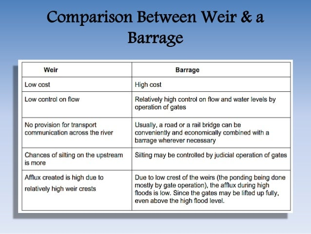 contrast and comparison paragraph