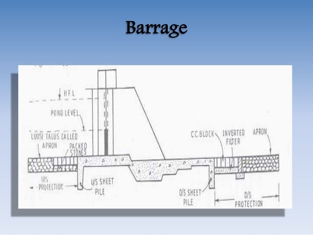 barrage diagram schematic diagram Creeping Barrage barrage diagram manual e books canal diagram diversion headworksbarrage diagram 13