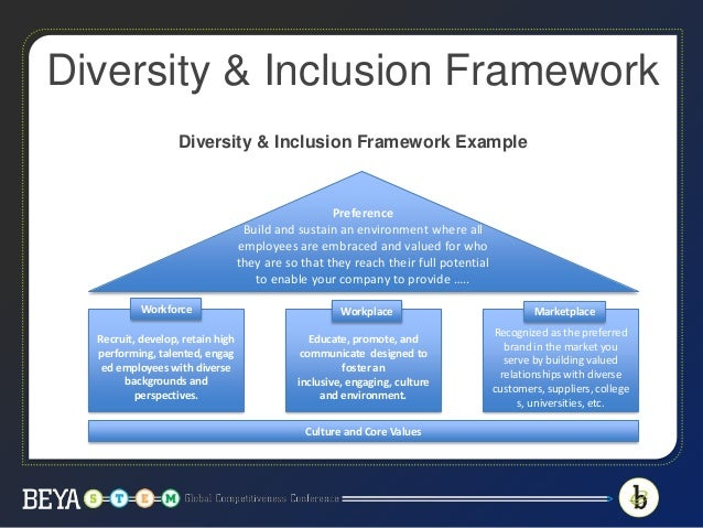 using diversity and inclusion to provide Critically important is recognizing that the use of effective instructional allows us to view culturally and linguistically diverse students and their parents or guardians as resources who provide teaching transformed: achieving excellence, fairness, inclusion, and.