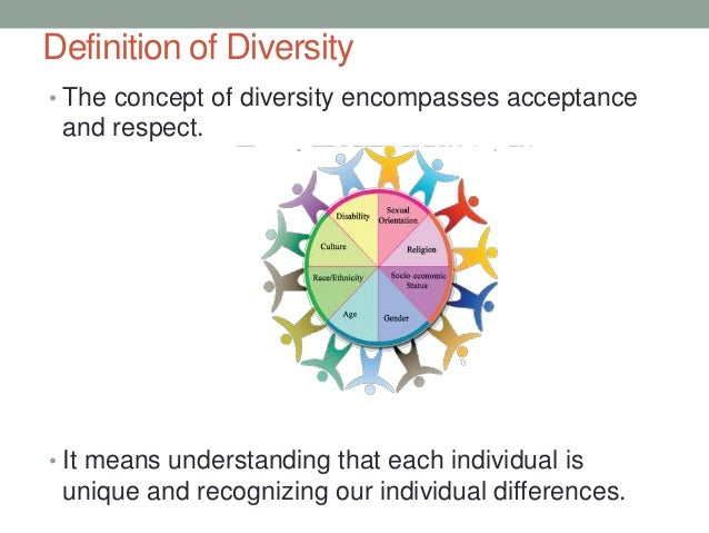 learning diversity