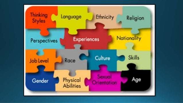 Diversity In The Workplace Slide 3