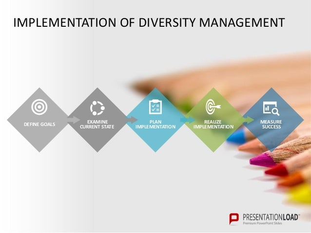 management of diversity in organization Managing culture & diversity in the modern workplace management change is needed that may not support diversity—and engaging organizational leaders in a.