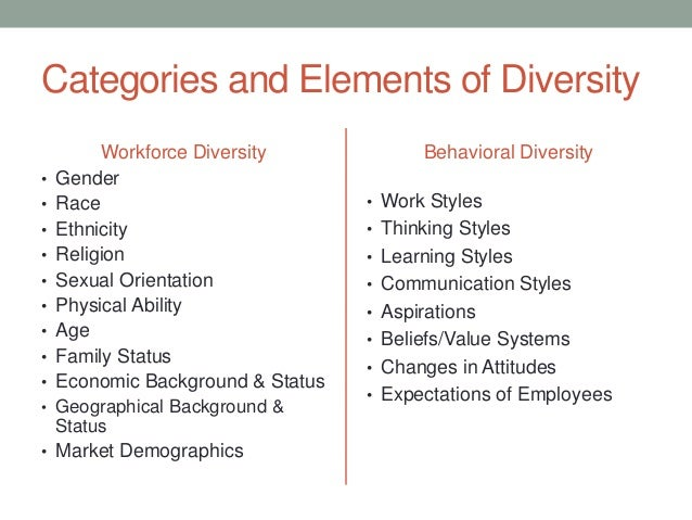 """management and policy of a diverse workplace As a management practice however, it involves much more than """"just"""" a set of hr  policies diversity management is about the culture of the organisation and the."""