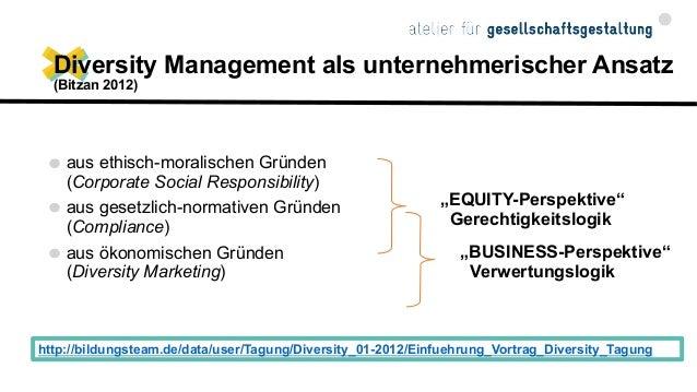 Diversitätsmanagement als strategischer Managementansatz (Warmuth 2012 nach Schulz 2009) Diversitätsverständnis Grundorien...