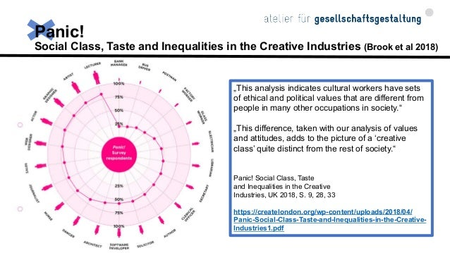 Panic! Social, Class, Taste and Inequalities in the Creative Industries, S.17