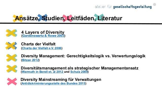 Ansätze, Studien, Leitfäden, Literatur Outreach als strategisches Diversity Instrument (Scharf, Wunderlich, Heisig 2018) C...