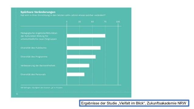 https://www.kiwit.org/media/material-downloads/zak_book_gesamt_web_kurz.pdf Diversität in Kultureinrichtungen (ZAK NRW, 20...