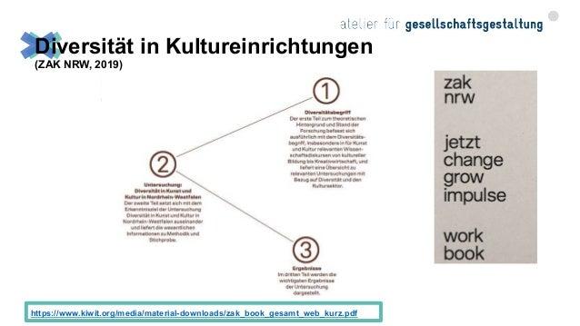 p-art Salzburg – Kulturelle Teilhabe in Salzburg (Universität Salzburg, Programmbereich Zeitgenössische Kunst & Kulturprod...