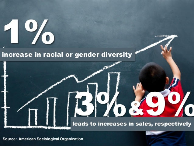 power of diversity We have set good faith goals to drive more diversity of thought throughout the company and to inject urgency into recruiting more women  view the power of diversity.