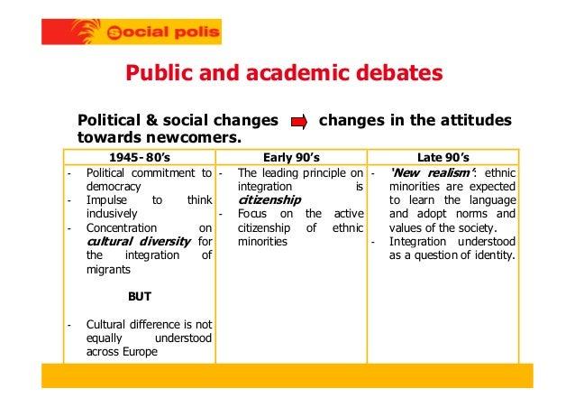 Attitudes of political identity