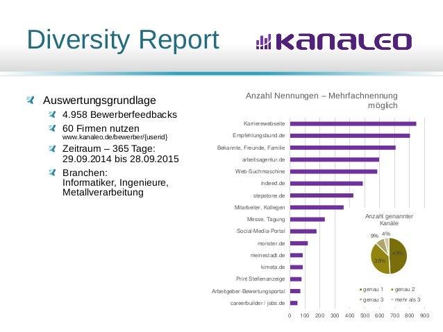 Diversity Report Auswertungsgrundlage 4.958 Bewerberfeedbacks 60 Firmen nutzen www.kanaleo.de/bewerber/{userid} Zeitraum –...