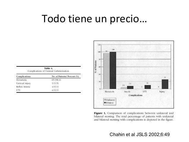 Todo tiene un precio… Chahin et al JSLS 2002;6:49