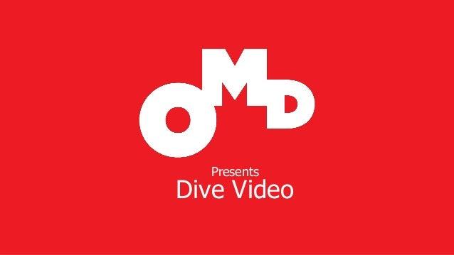 Presents Dive Video