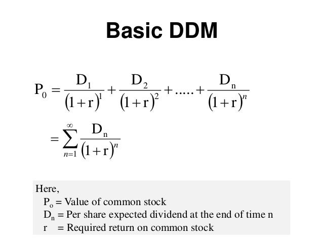 Buy Here Pay Here Md >> Dividend Discount Model (DDM) of Stock Valuation