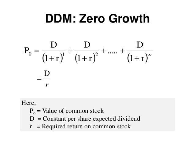 Dividend Discount Model