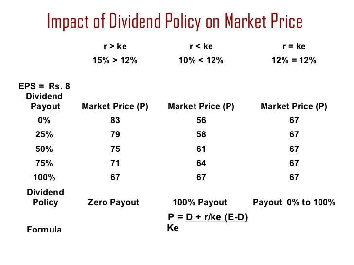 The SAFE Dividend Investing Method.