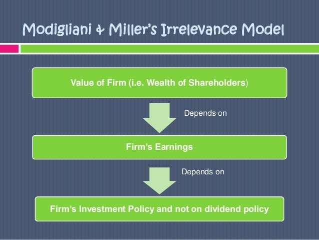 walter and gordon model of dividend theory Gordon's theory on dividend policy is one of the theories believing in the 'relevance of dividends' concept gordon's model believes in the theory of perpetual earnings for the company corporate taxes corporate taxes are not accounted for in this model.
