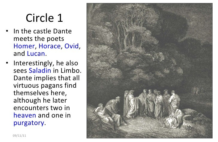 dantes inferno circle 1