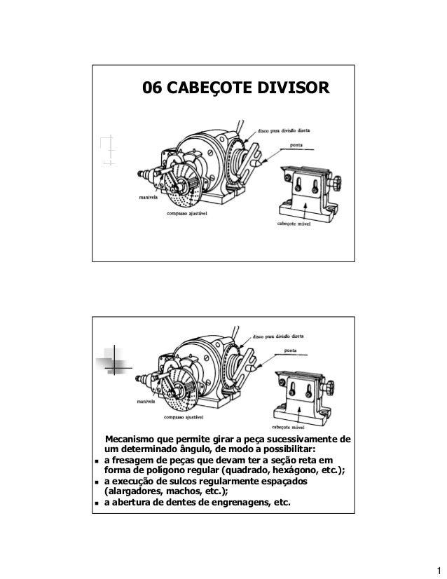 06 CABEÇOTE DIVISOR  Mecanismo que permite girar a peça sucessivamente de um determinado ângulo, de modo a possibilitar: a...