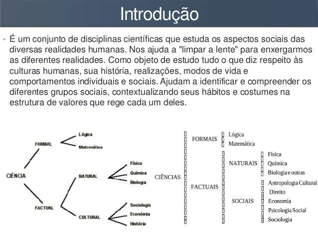 pdf Dynamics