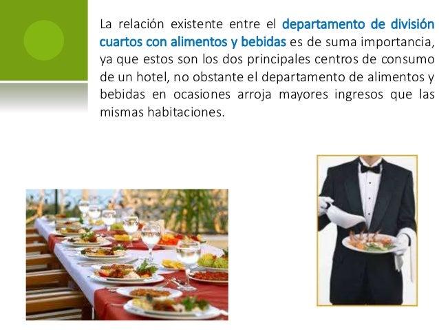 Divisi n cuartos for Manual de procedimientos de alimentos y bebidas de un hotel