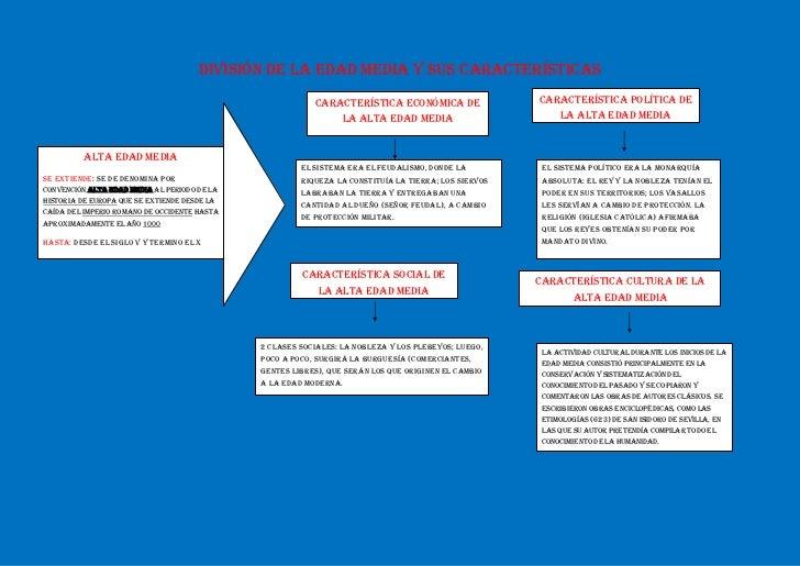 División de la edad media y sus características<br />Característica política de la alta edad mediaCaracterística económica...