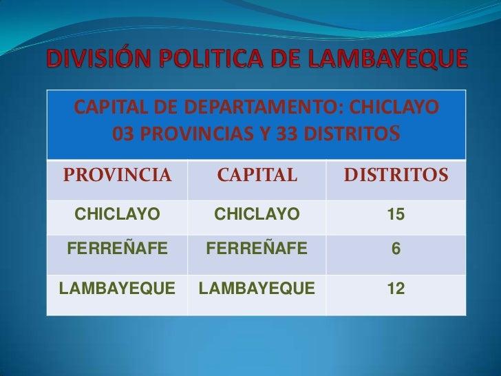 DIVISIÓN POLITICA DE LAMBAYEQUE<br />