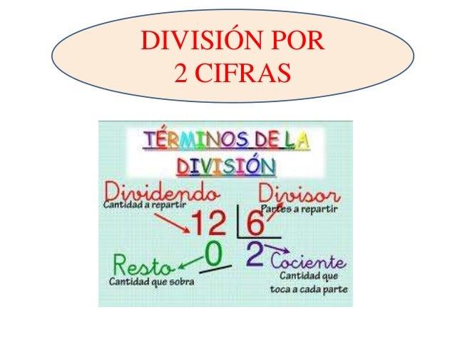 DIVISIÓN POR2 CIFRAS