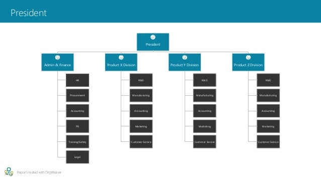 Divisional Powerpoint Org Chart Template (Color & Neutral)