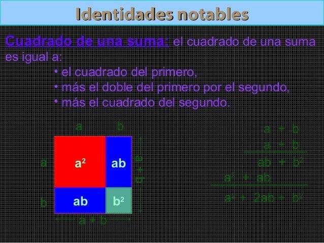 a2(a-b)2Identidades notablesIdentidades notablesCuadrado de una diferencia:Cuadrado de una diferencia: el cuadrado de unad...