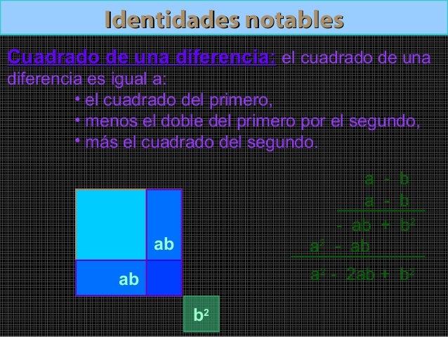 Identidades notablesIdentidades notablesSuma por diferencia:Suma por diferencia: una suma por una diferenciaes igual a:• e...