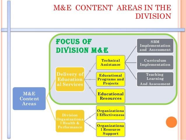 M&E CONTENT AREAS IN THE                          DIVISION          Focus oF                               SBM            ...