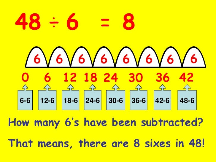 Division repeated subtraction