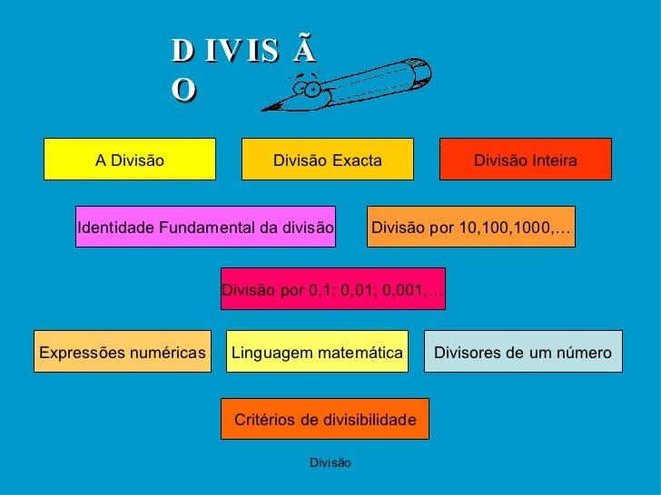 DIVISÃO A Divisão Divisão Exacta Divisão Inteira Divisão por 10,100,1000,… Divisão por 0,1; 0,01; 0,001,… Expressões numér...