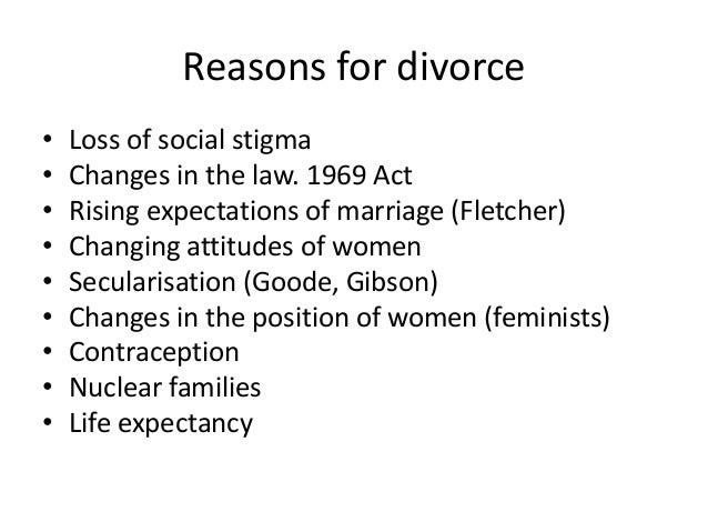 'What is Marriage? What should it be?'