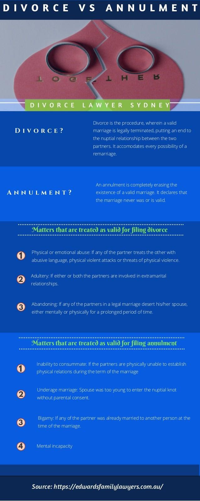 Divorce vs annulment divorce lawyer in sydney