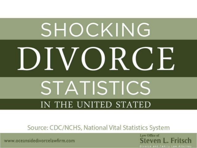 The United States has the third highest divorce rate in the world