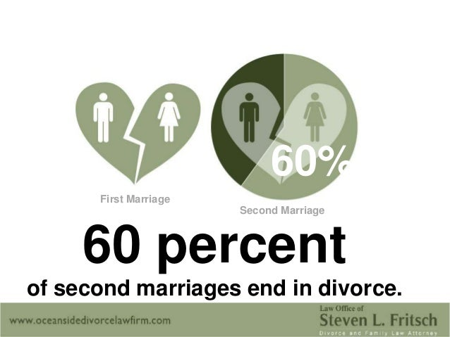 Second marriages statistics