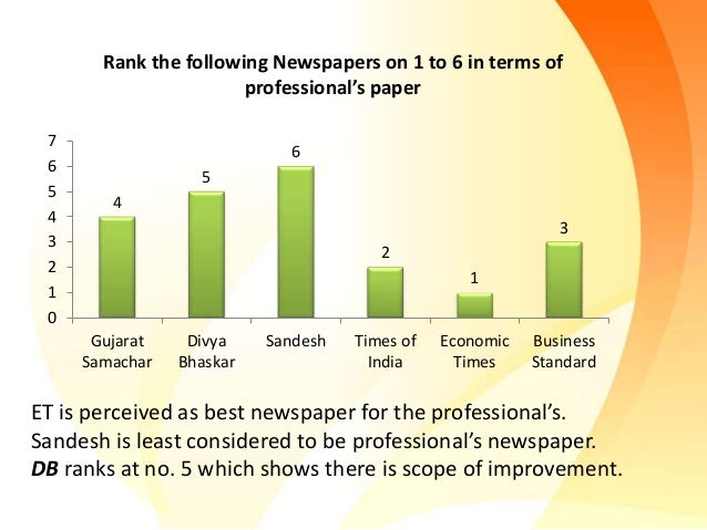 newspaper articles marketing research Register for news, events and more  marketing research is a broad and diverse  field, one that does not lend itself easily to  search for a specific article  alert  is a 76 to 96 page top-rated marketing research focused magazine published.
