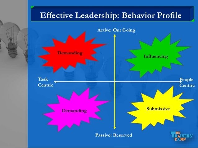 an analysis of effective leadership skills If you want to give your business a good start toward success, it has to start with leadership, and leadership has to start with you there are essentially five characteristics of great leaders.