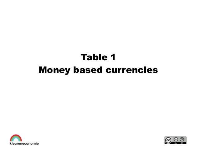 Diy community-currency-2014 Slide 2