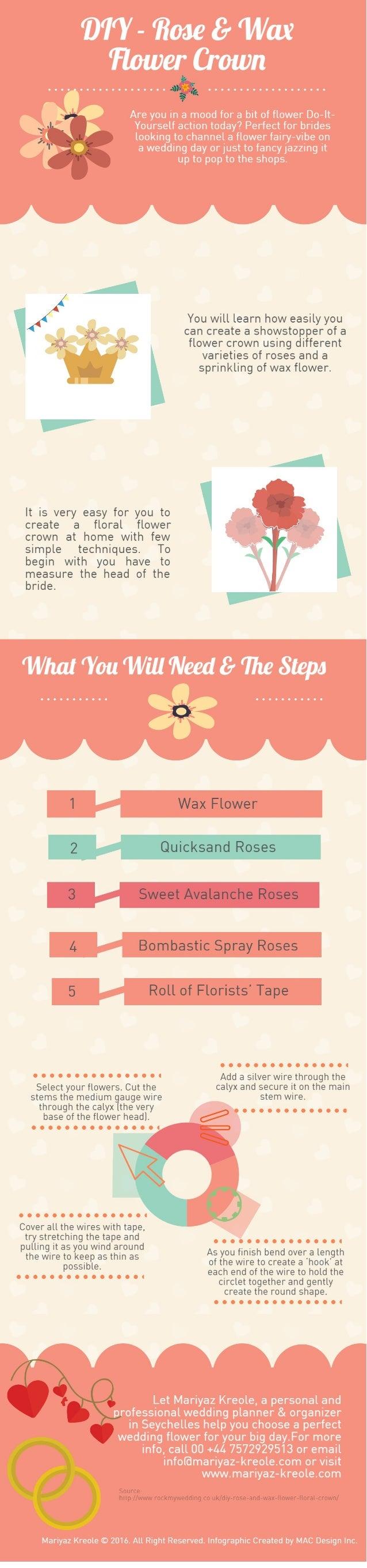 DIY - Rose & Wax Flower Crown