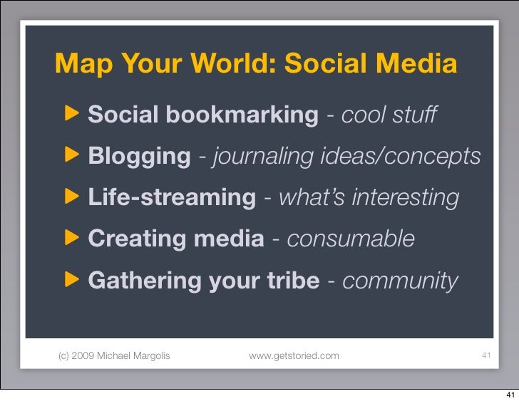 Map Your World: Social Media       Social bookmarking - cool stuff       Blogging - journaling ideas/concepts       Life-s...